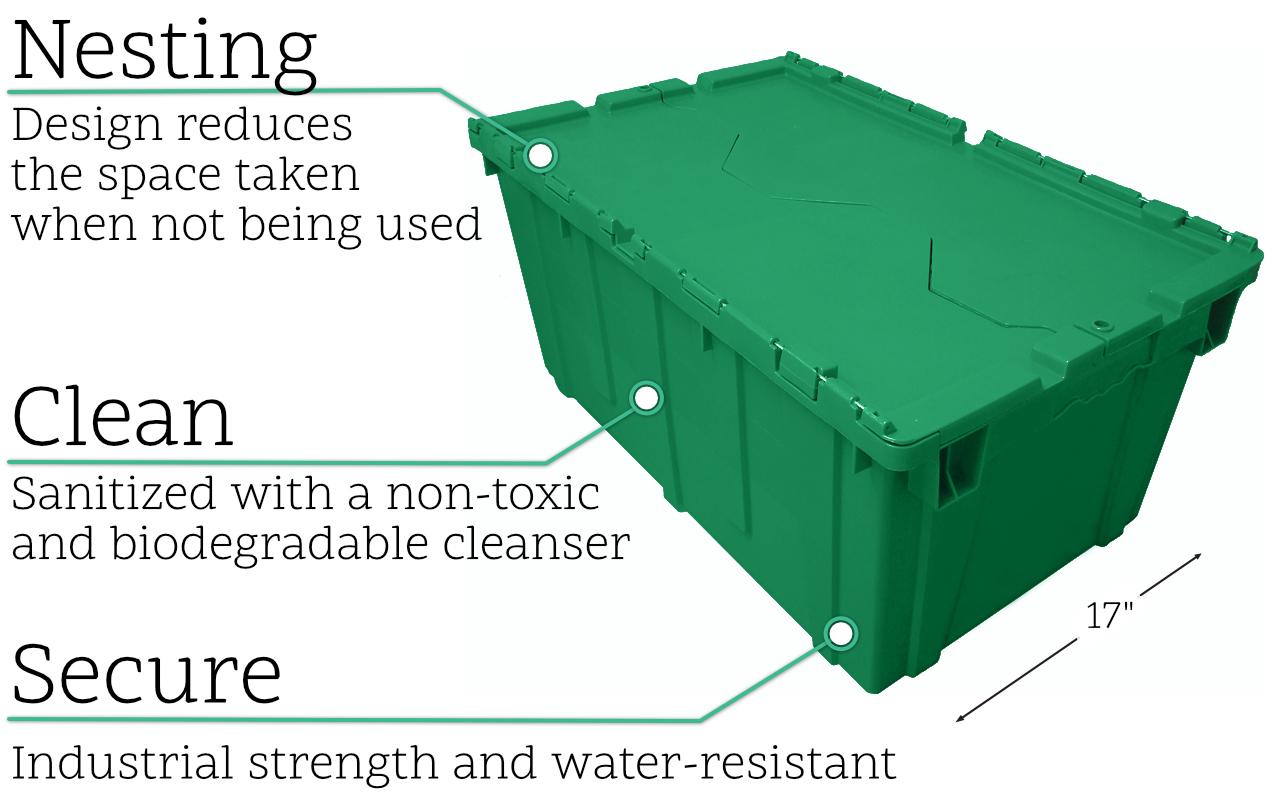 greenin benefits 2 - noop v 2.1